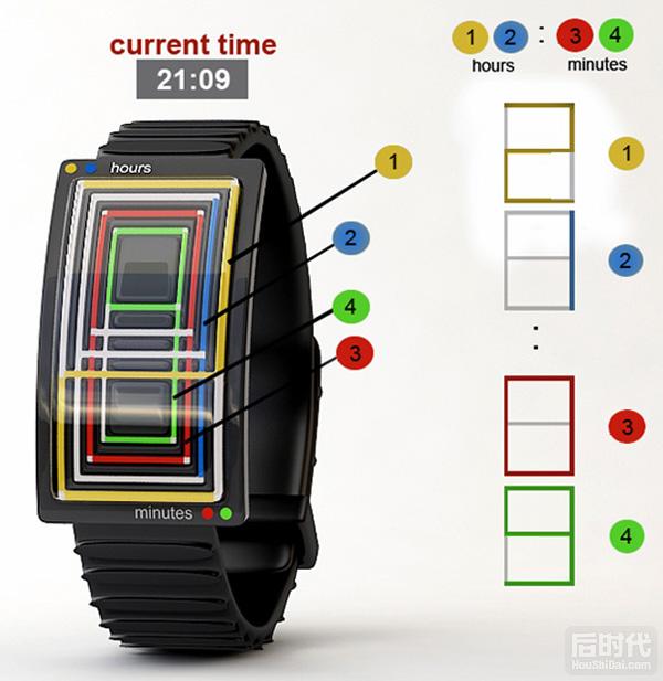 maze_watch
