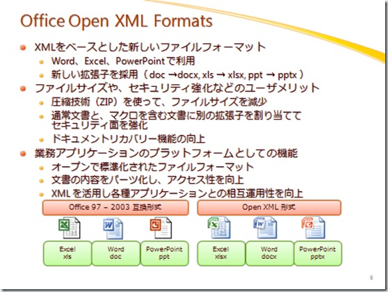 Office Open XML の概要