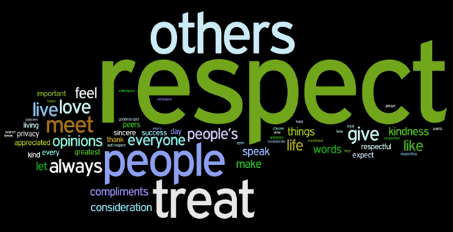 respect affirmations wordle