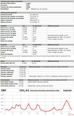 080501_Es tres pics_IBP