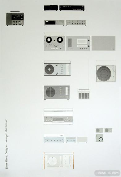 design_principle