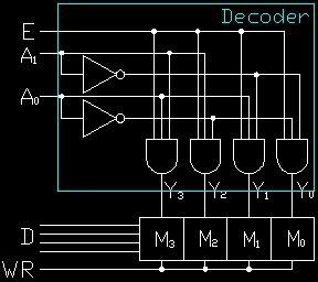 decoder_mem